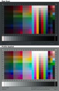 Raw Scan vs Profiled Image